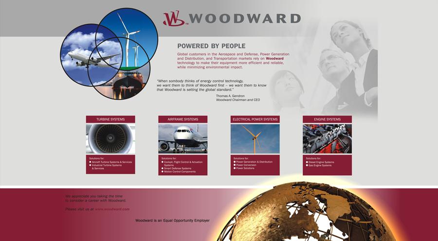 Stoisko Woodward